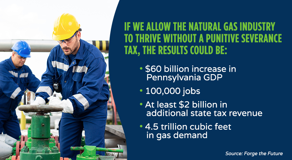 If we allow the natural gas industry to thrive without a punitive severance tax, the results will be: